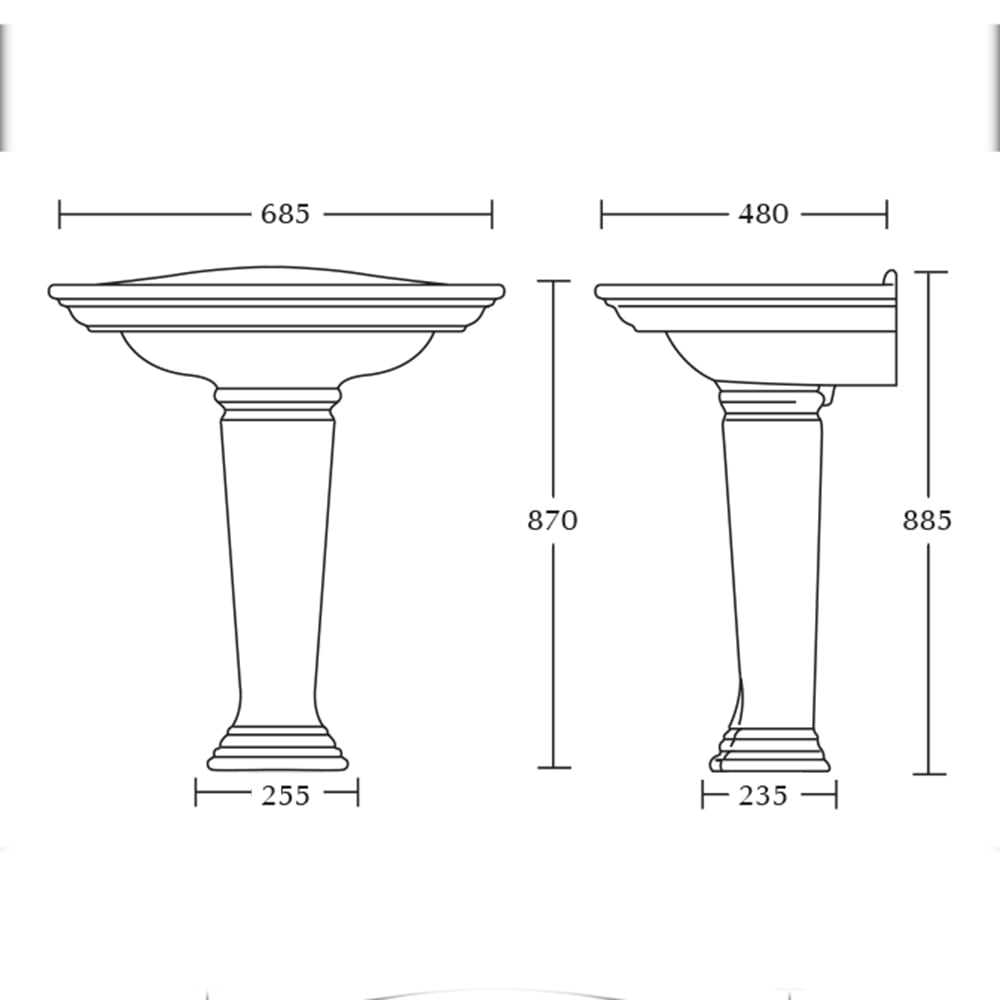 Pedestal for Carlyon basin